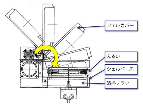 measure_rps205_1