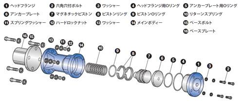 エアーノッカーの構造
