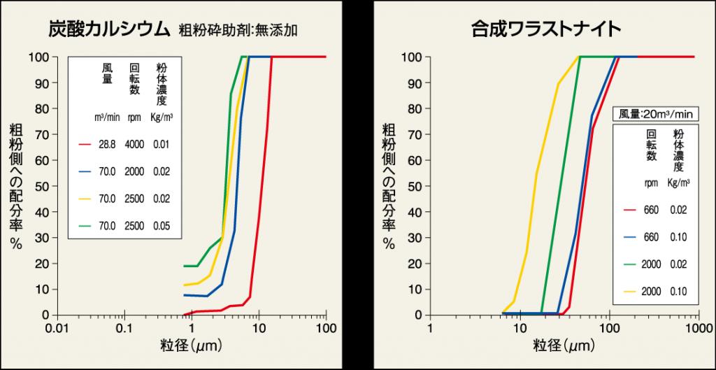 クラッシール トロンプカーブ(炭酸カルシウム、合成ワラストナイト)