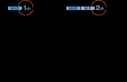 MHD_dia_1-2ch