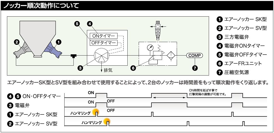 knocker_operation