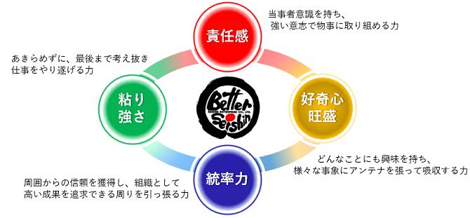 jinzai_w670c