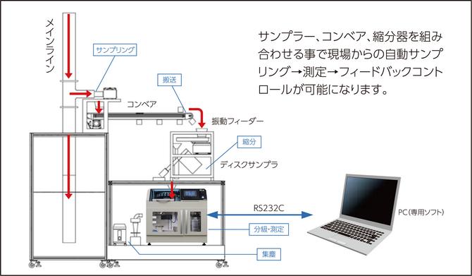 RPS-online_flow_w670