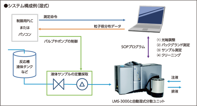 lms-online_system_w670