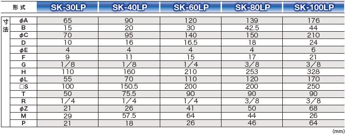 SK-LP_d2